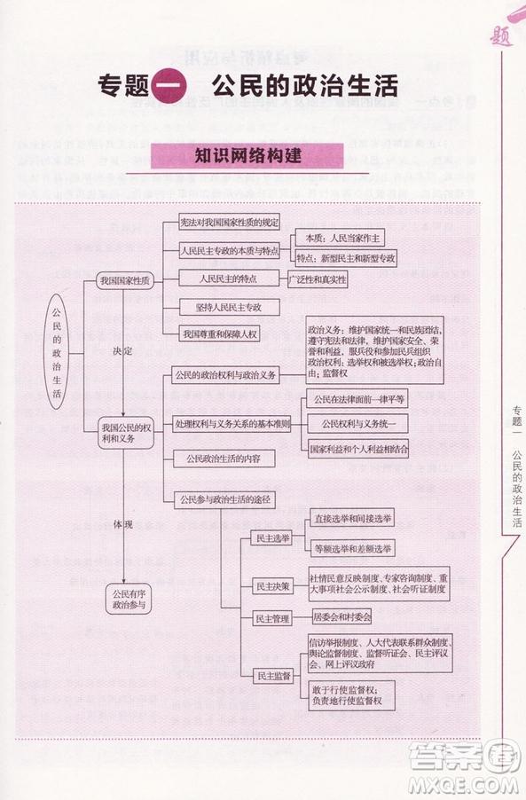 龙门专题高中政治政治生活参考答案
