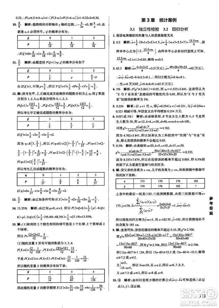 2019新版江苏专用高中数学学霸错题笔记参考答案