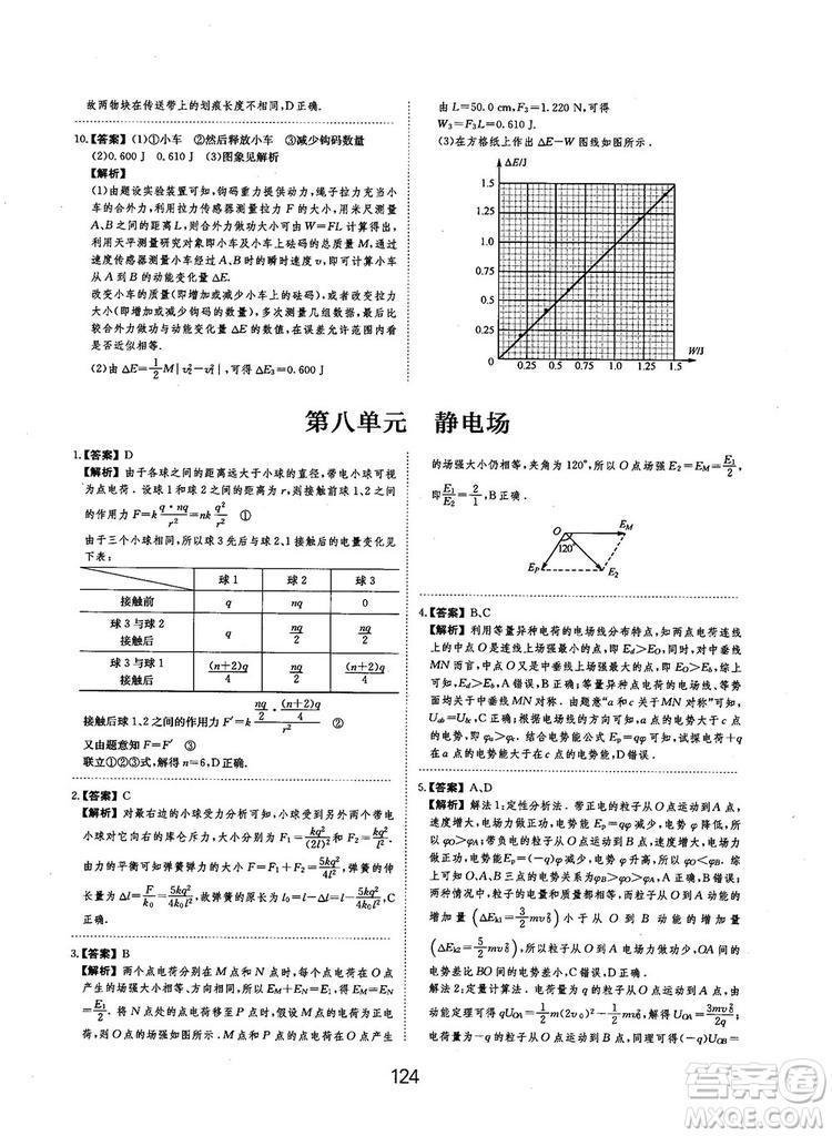 2019全国卷刷题狗高中物理参考答案