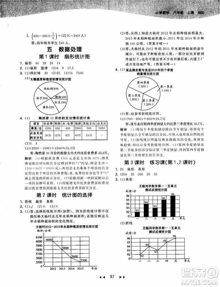 53天天练数学六年级上册北师大版9787504197894参考答案