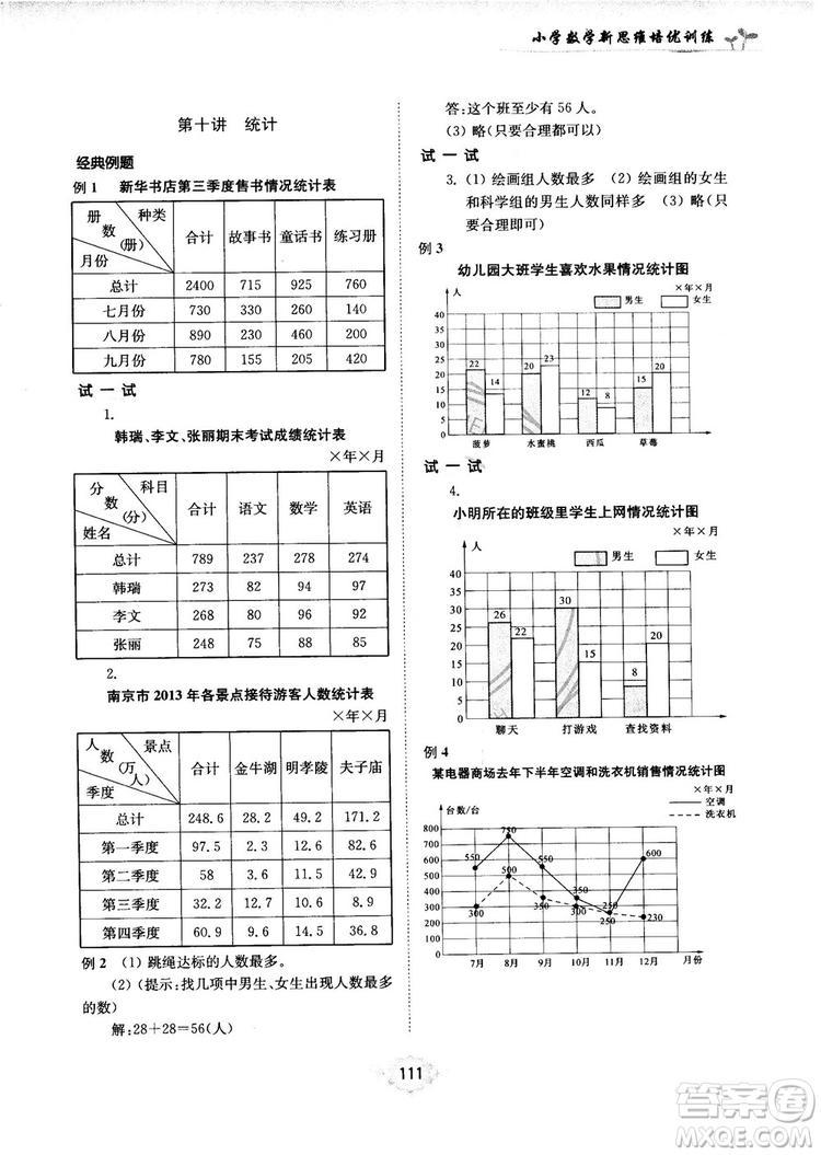 南大励学新思维培优训练数学五年级参考答案