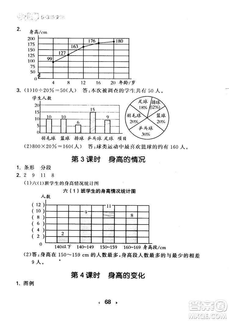 2018秋小学53随堂测六年级上数学北师大BSD版参考答案
