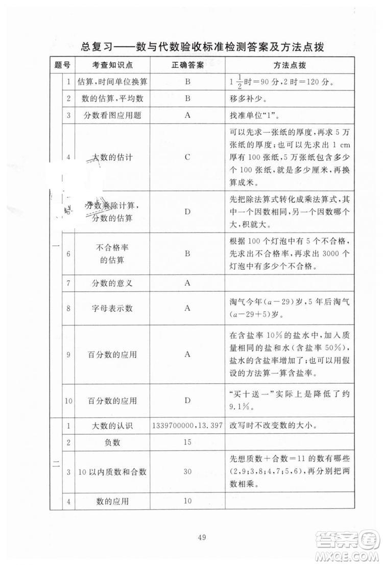海淀名师伴你学2019年同步学练测六年级下册第2版数学BS北师大版参考答案