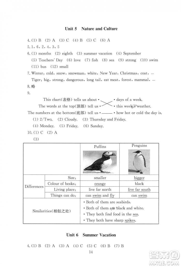 2019春海淀名师伴你学同步学练测六年级英语下册人教版参考答案