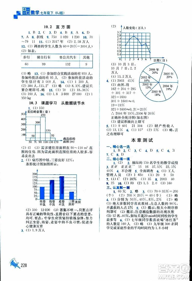 人教版2019春新版名师点拨课课通教材全解析初中数学七年级下参考答案
