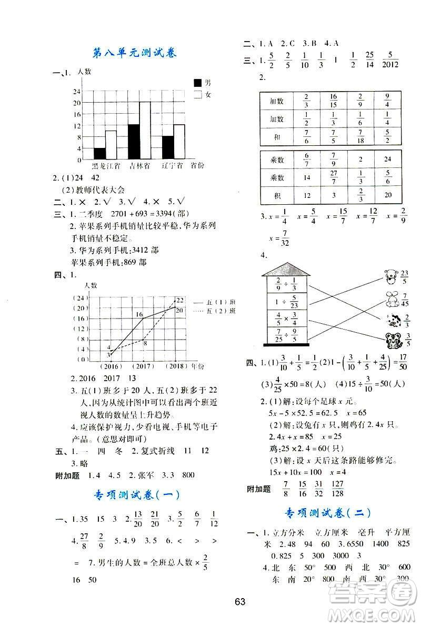新课程2019年五年级下册数学学习与评价C版北师大答案