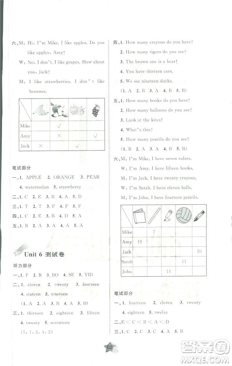 人教版A版2019春新课程学习与测评单元双测三年级英语下册答案